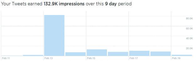 reviewsignaltwitteranalytics
